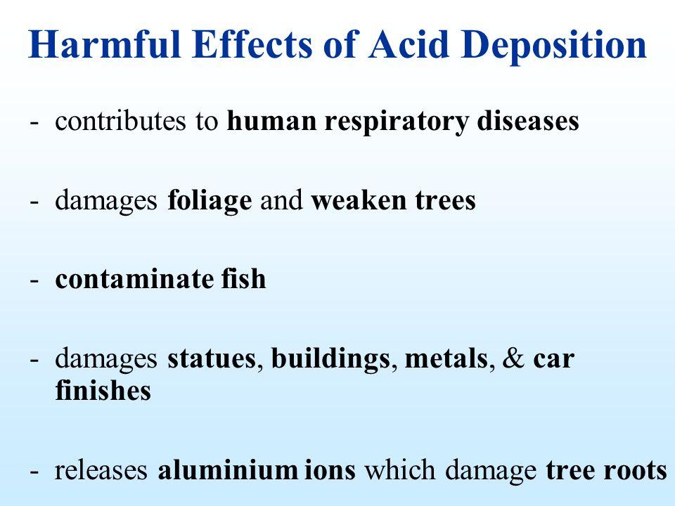 Harmful Effects of Acid Deposition