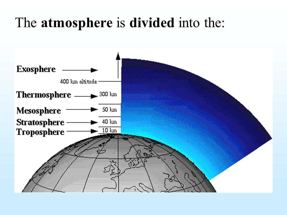 The atmosphere is divided into the:
