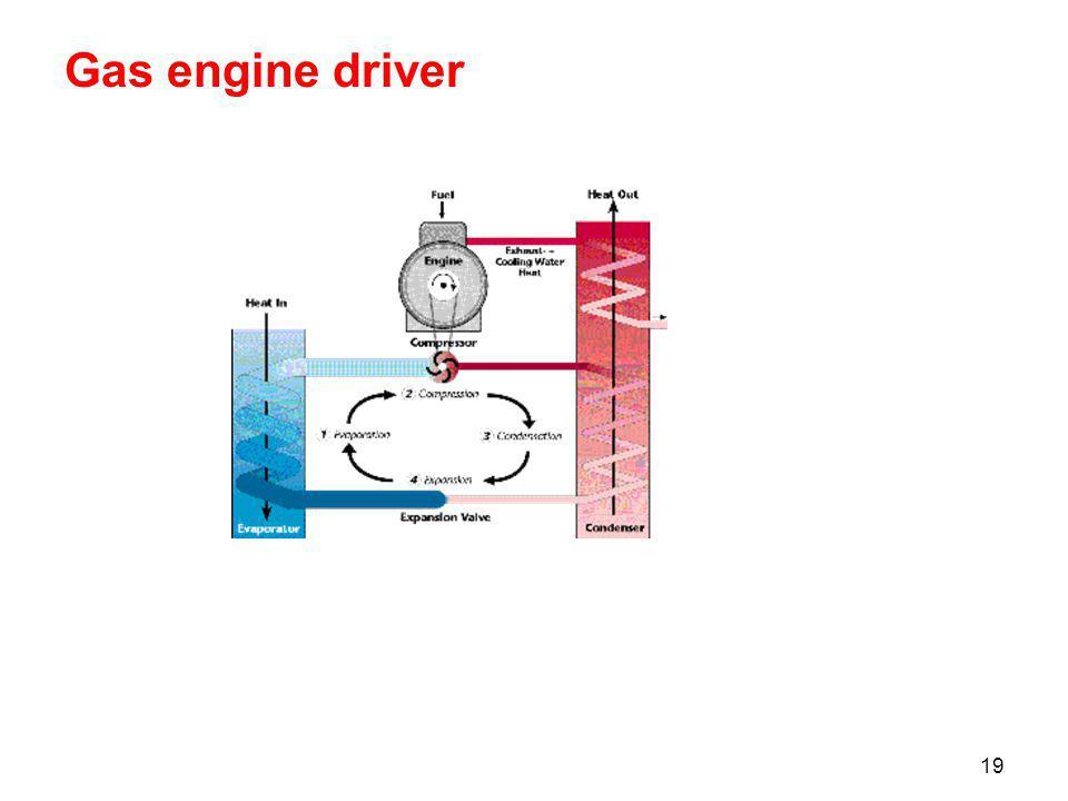 Gas engine driver