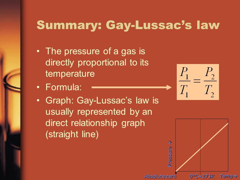 Summary: Gay-Lussac's law