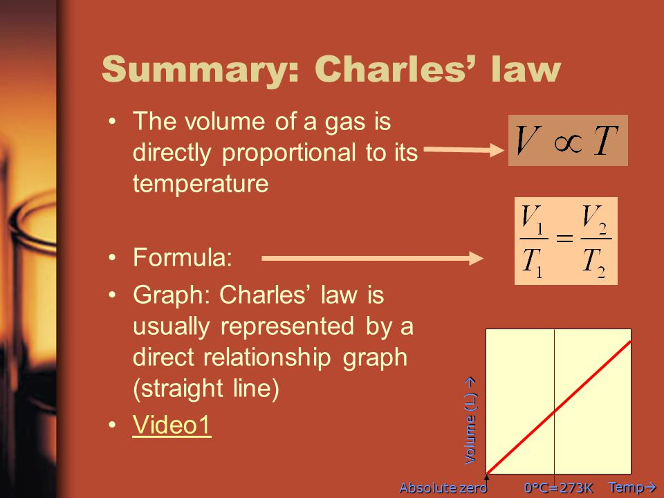 Summary: Charles' law The volume of a gas is directly proportional to its temperature. Formula: