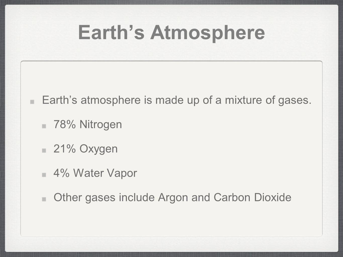 Earth's Atmosphere Earth's atmosphere is made up of a mixture of gases. 78% Nitrogen. 21% Oxygen.