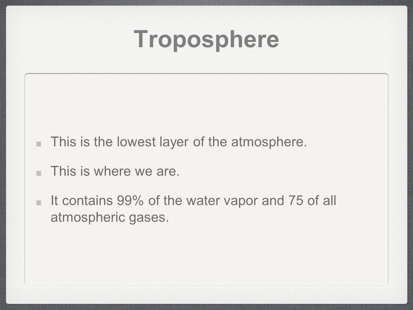 Troposphere This is the lowest layer of the atmosphere.