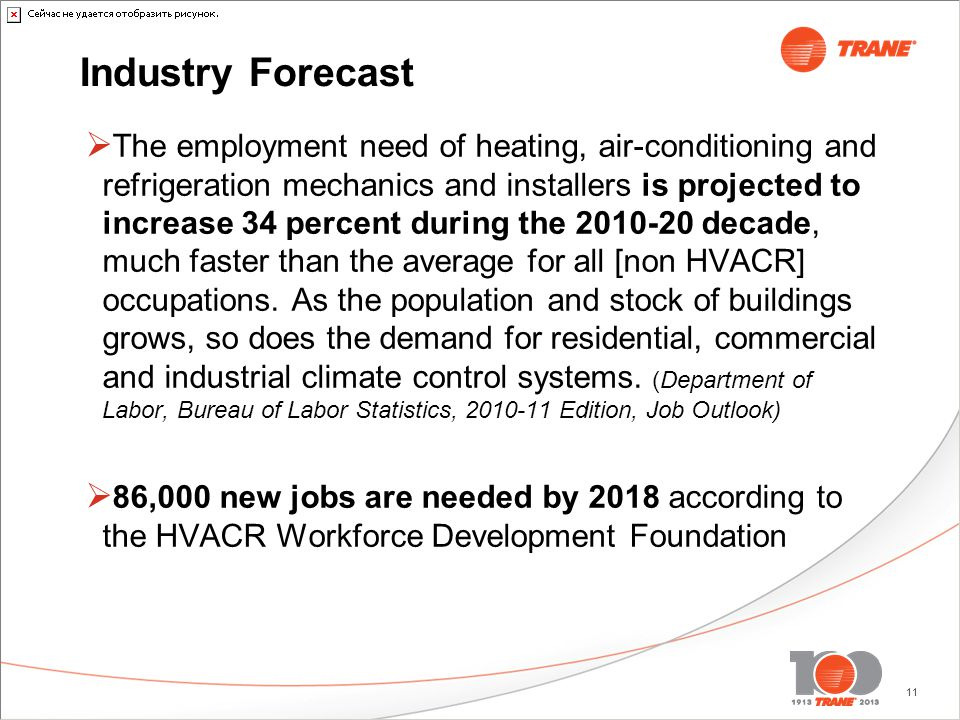 Industry Forecast