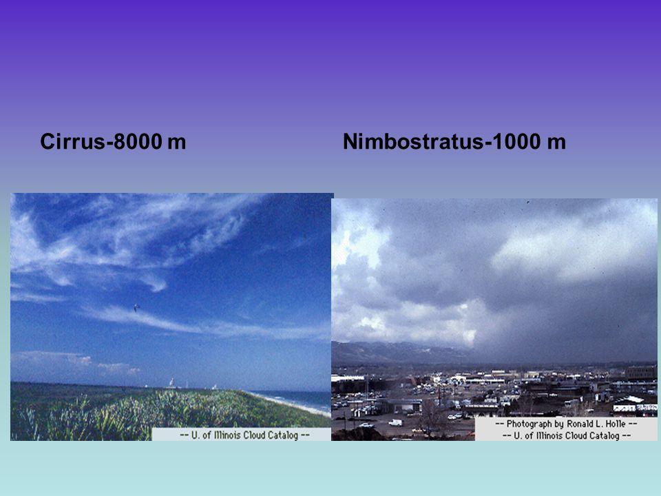 Cirrus-8000 m Nimbostratus-1000 m