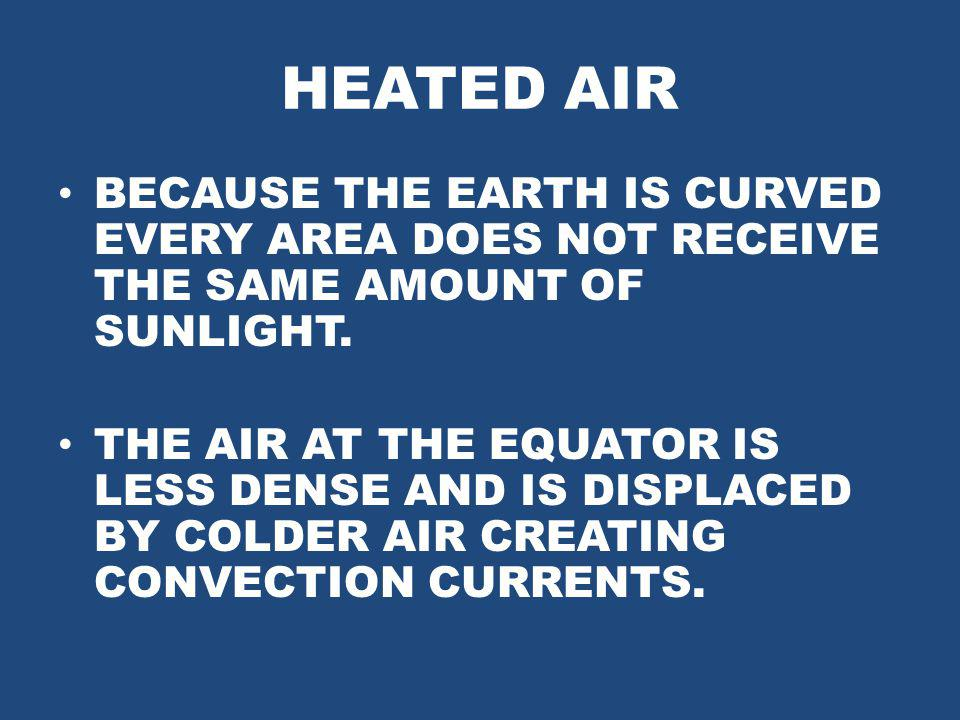 HEATED AIR BECAUSE THE EARTH IS CURVED EVERY AREA DOES NOT RECEIVE THE SAME AMOUNT OF SUNLIGHT.