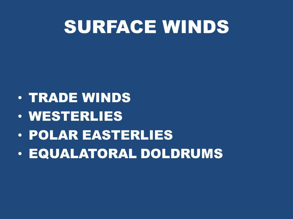 SURFACE WINDS TRADE WINDS WESTERLIES POLAR EASTERLIES