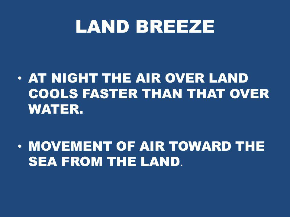 LAND BREEZE AT NIGHT THE AIR OVER LAND COOLS FASTER THAN THAT OVER WATER.