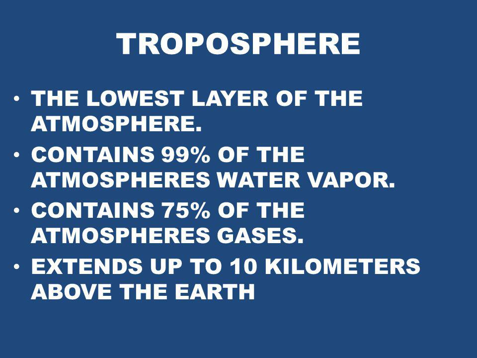 TROPOSPHERE THE LOWEST LAYER OF THE ATMOSPHERE.