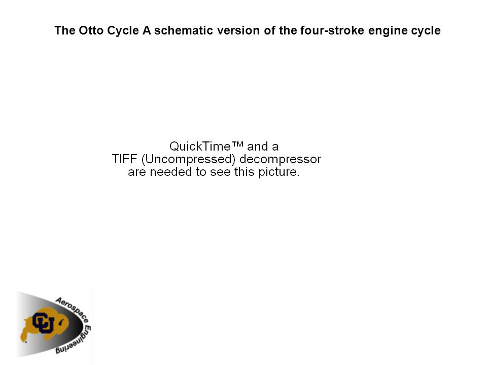 The Otto Cycle A schematic version of the four-stroke engine cycle