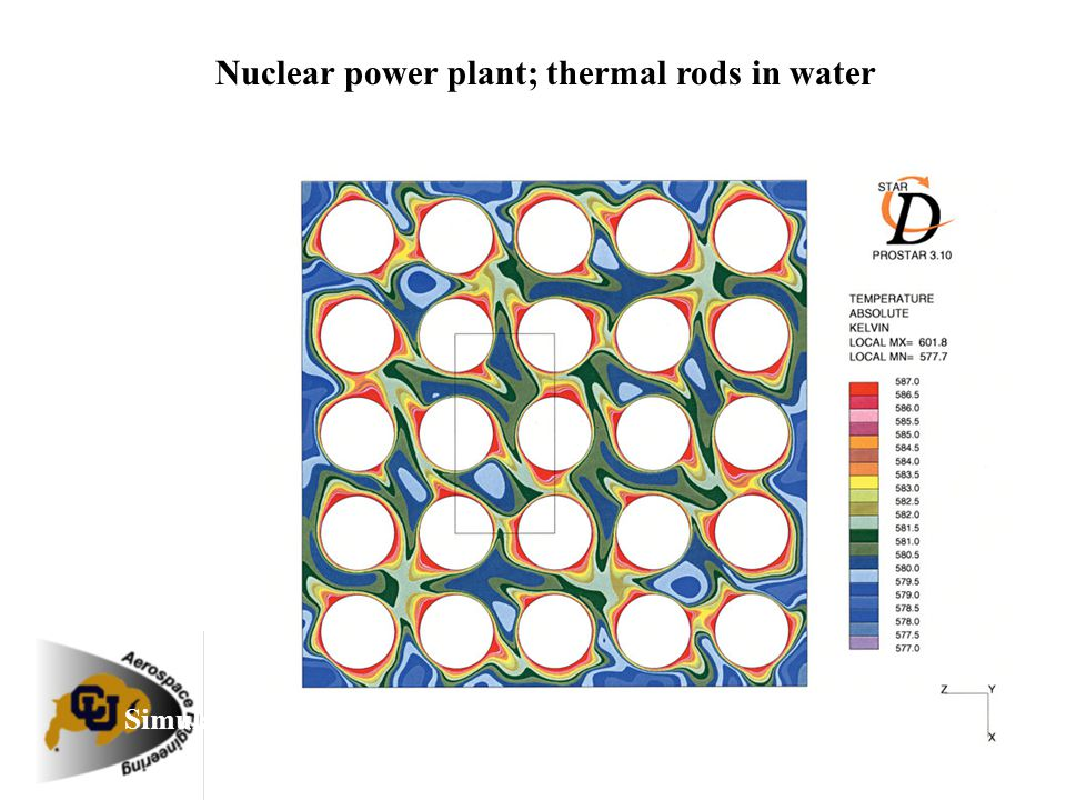 Nuclear power plant; thermal rods in water