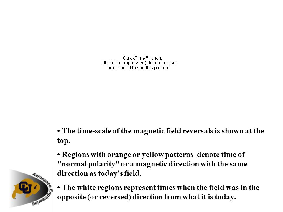 • The time-scale of the magnetic field reversals is shown at the top.