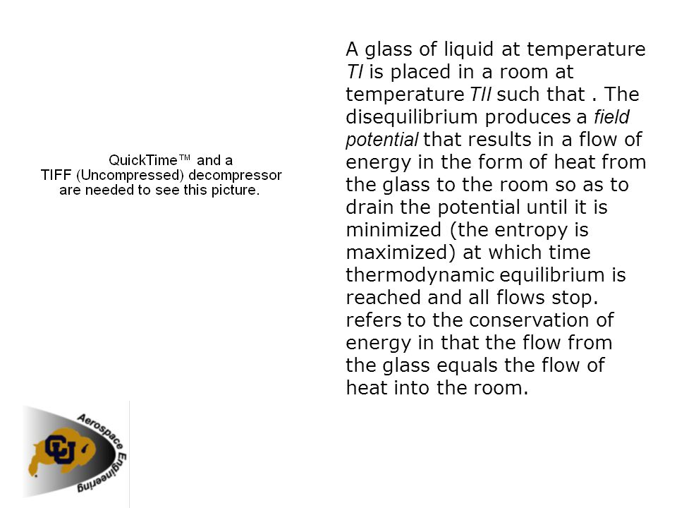 A glass of liquid at temperature TI is placed in a room at temperature TII such that .