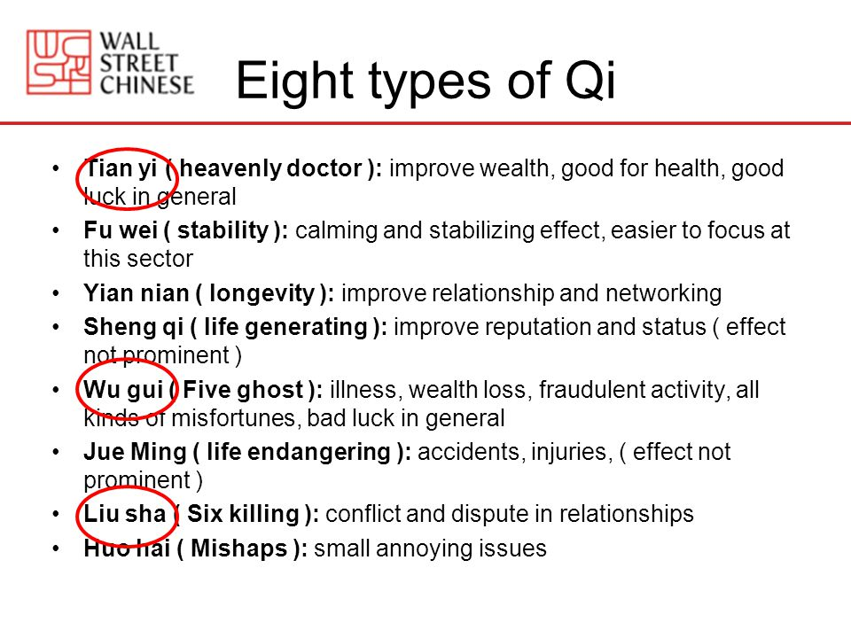 Eight types of Qi Tian yi ( heavenly doctor ): improve wealth, good for health, good luck in general.
