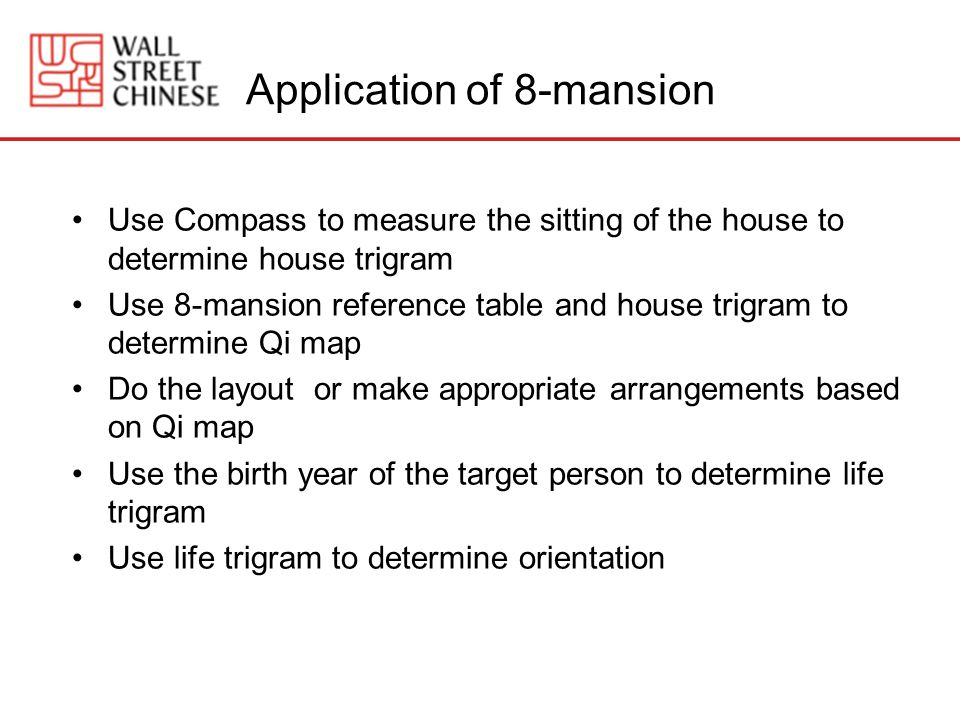 Application of 8-mansion