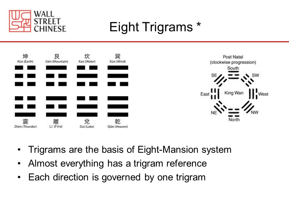 Eight Trigrams * Trigrams are the basis of Eight-Mansion system