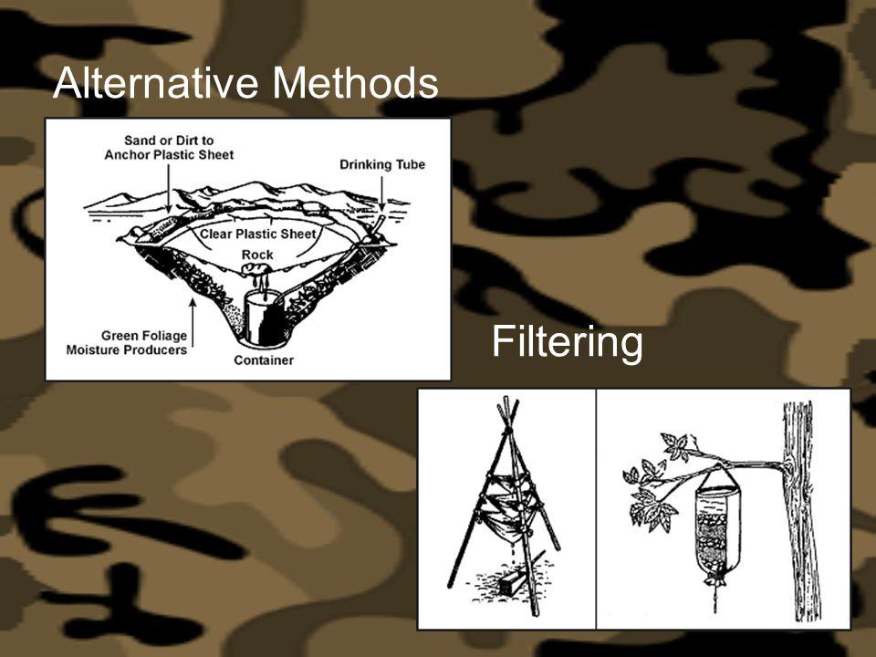 Alternative Methods Filtering