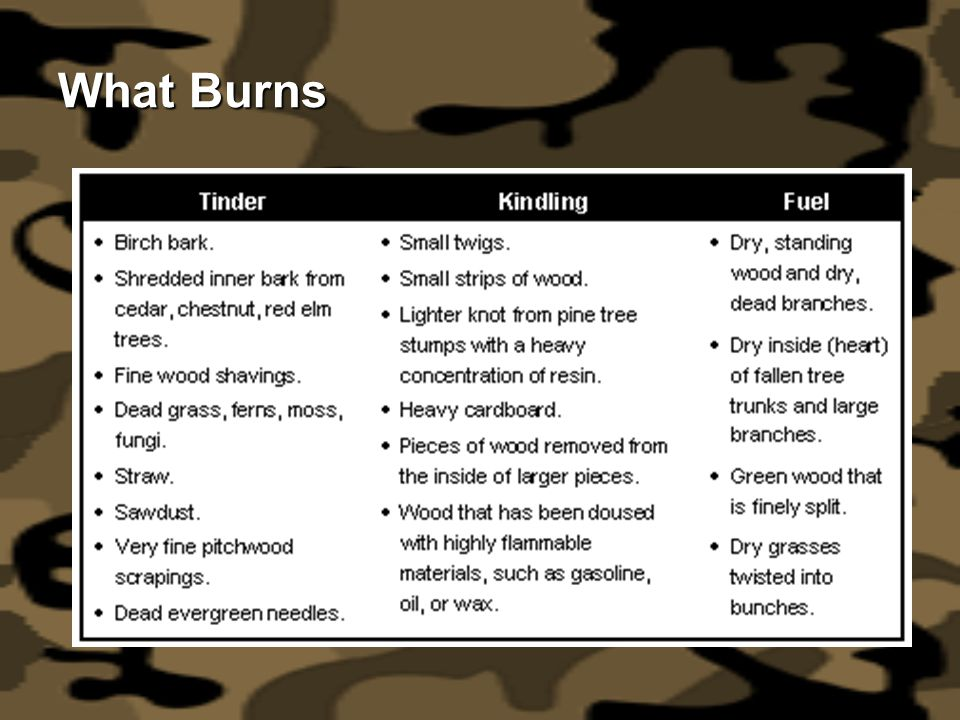 What Burns