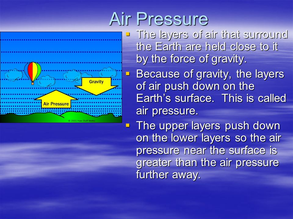 Air Pressure The layers of air that surround the Earth are held close to it by the force of gravity.