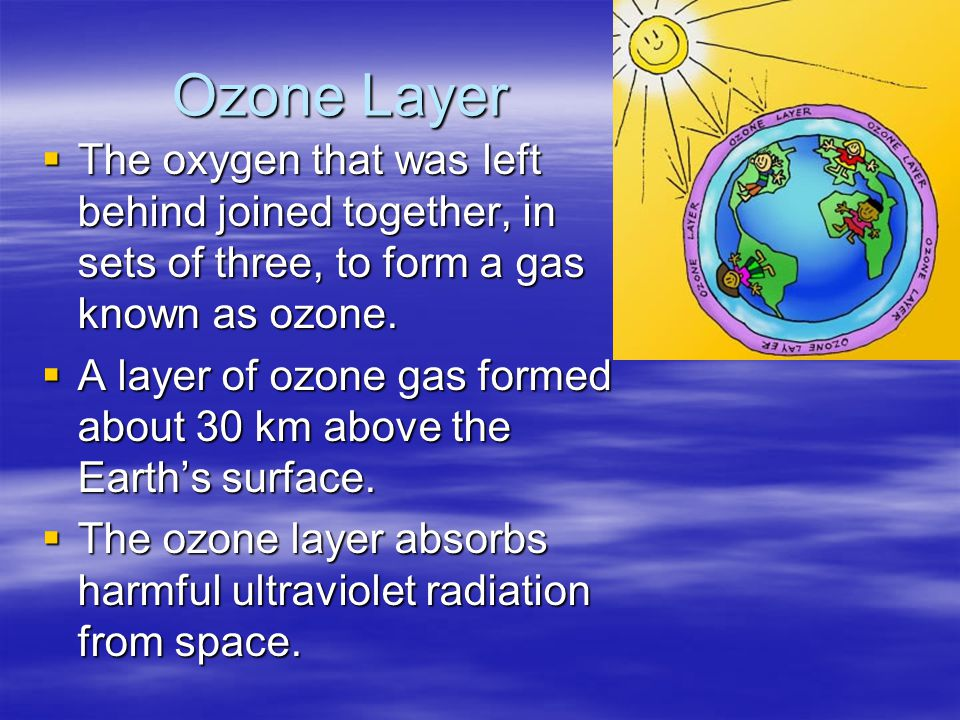 Ozone Layer The oxygen that was left behind joined together, in sets of three, to form a gas known as ozone.