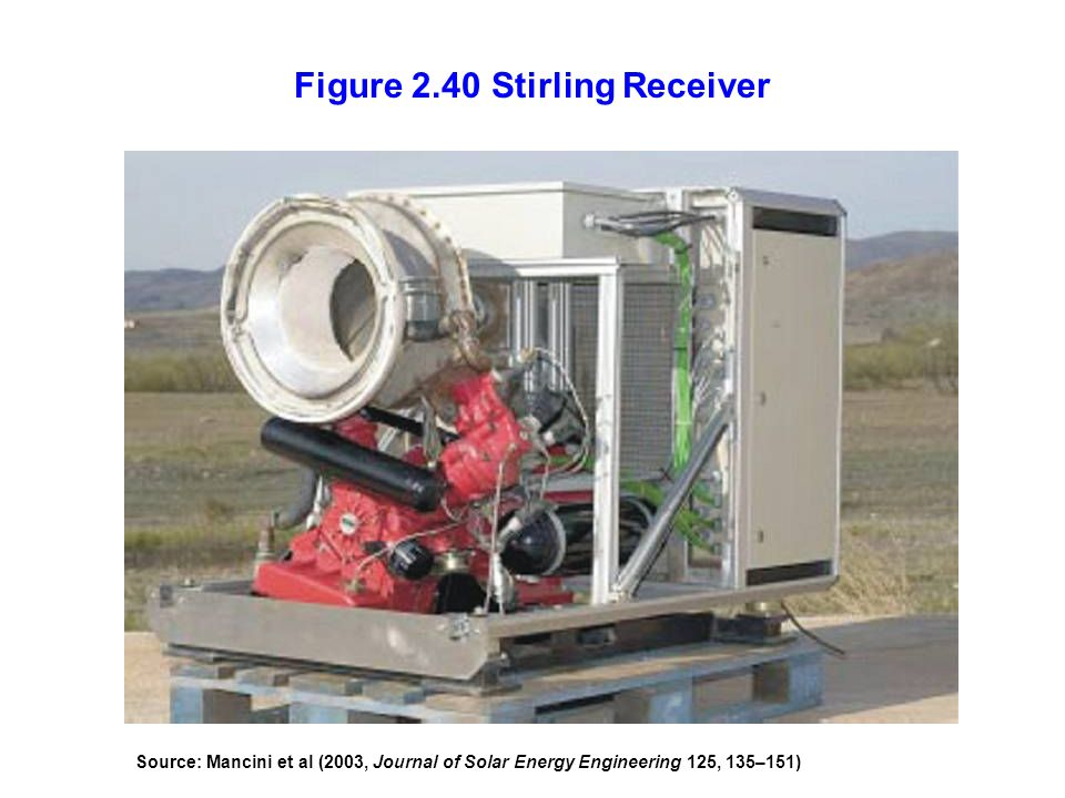 Figure 2.40 Stirling Receiver