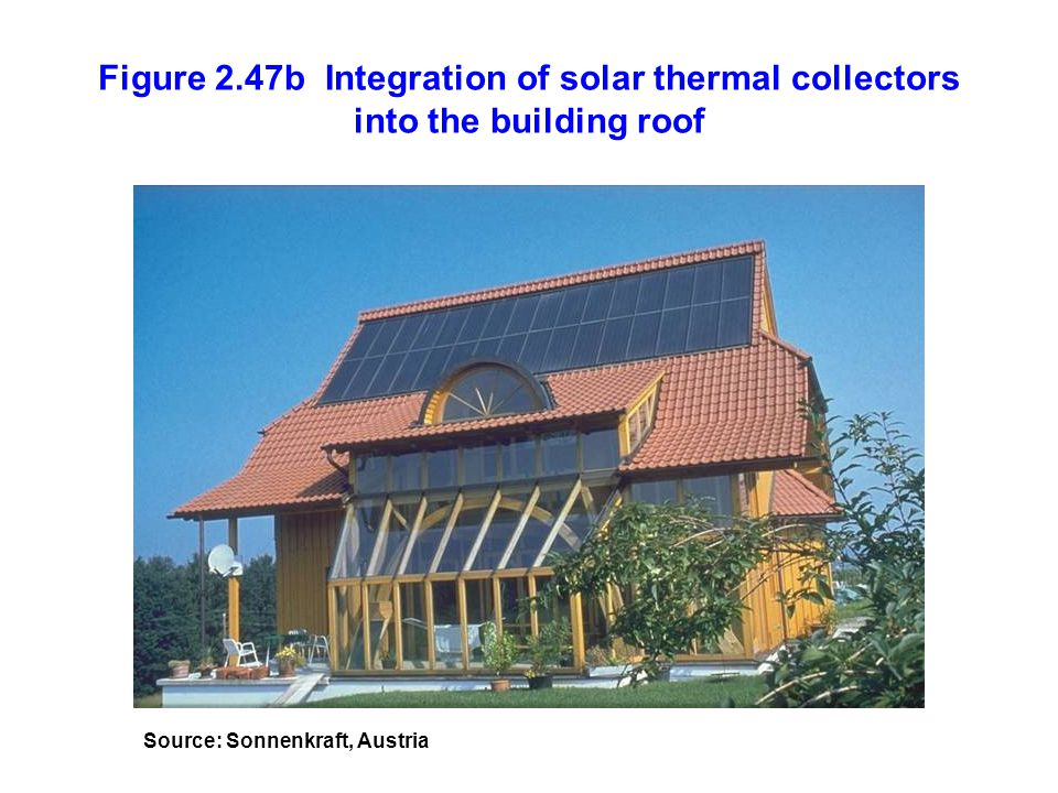 Figure 2.47b Integration of solar thermal collectors into the building roof