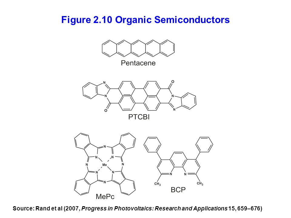 Figure 2.10 Organic Semiconductors
