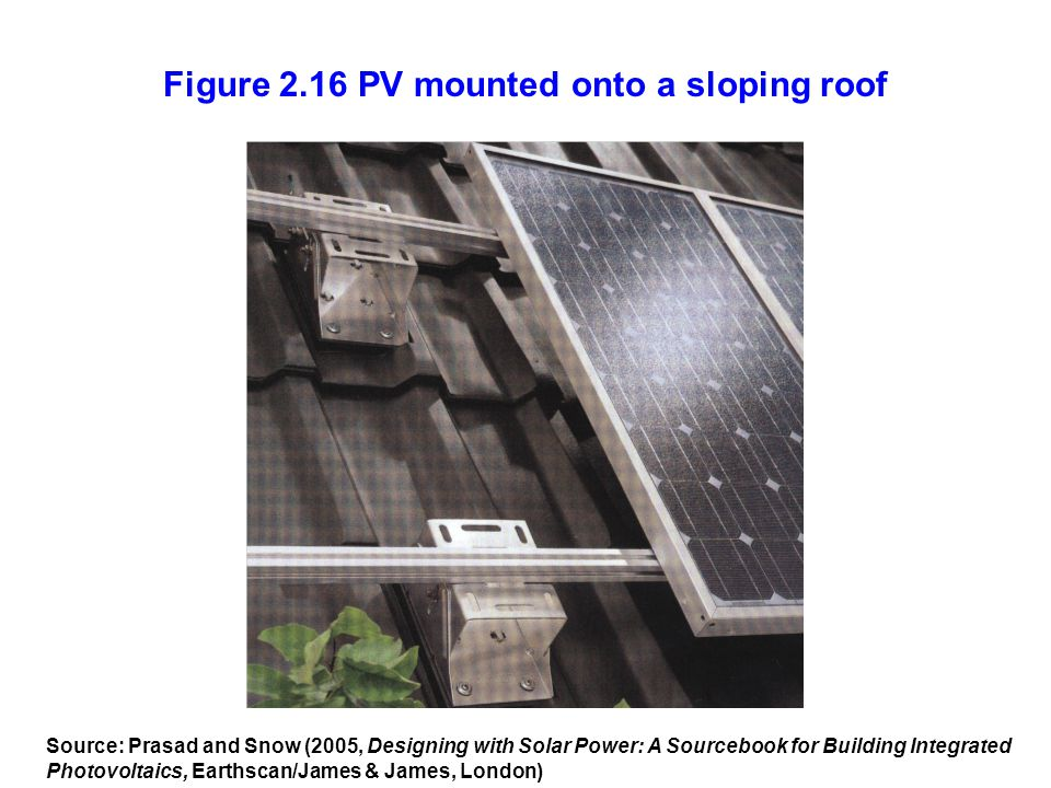 Figure 2.16 PV mounted onto a sloping roof