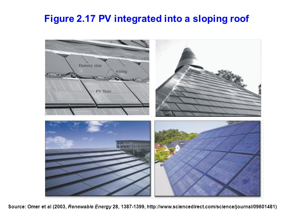 Figure 2.17 PV integrated into a sloping roof