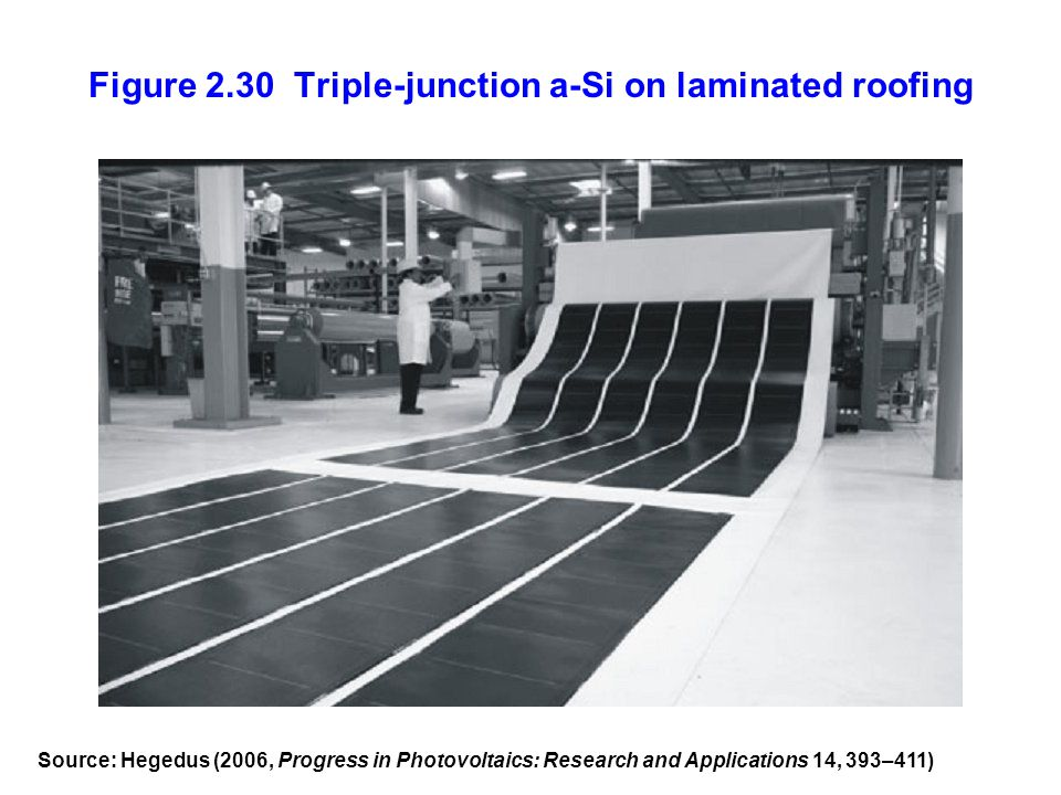 Figure 2.30 Triple-junction a-Si on laminated roofing