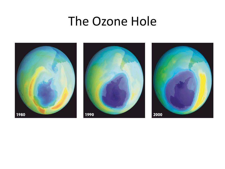 The Ozone Hole (credit: NASA)