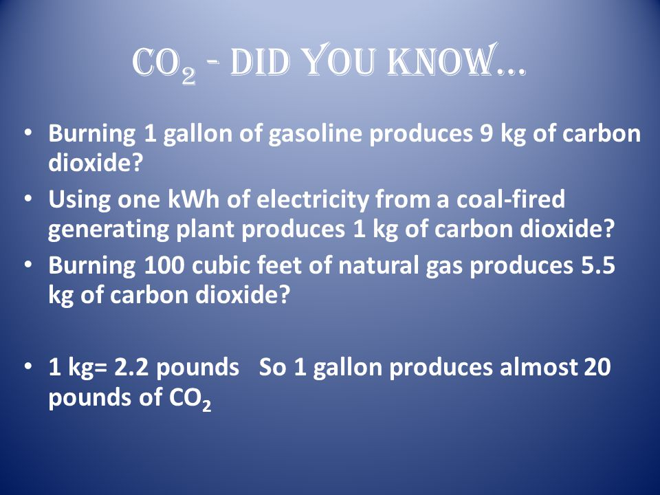 CO2 - Did you know… Burning 1 gallon of gasoline produces 9 kg of carbon dioxide