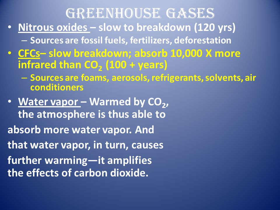 Greenhouse Gases Nitrous oxides – slow to breakdown (120 yrs)