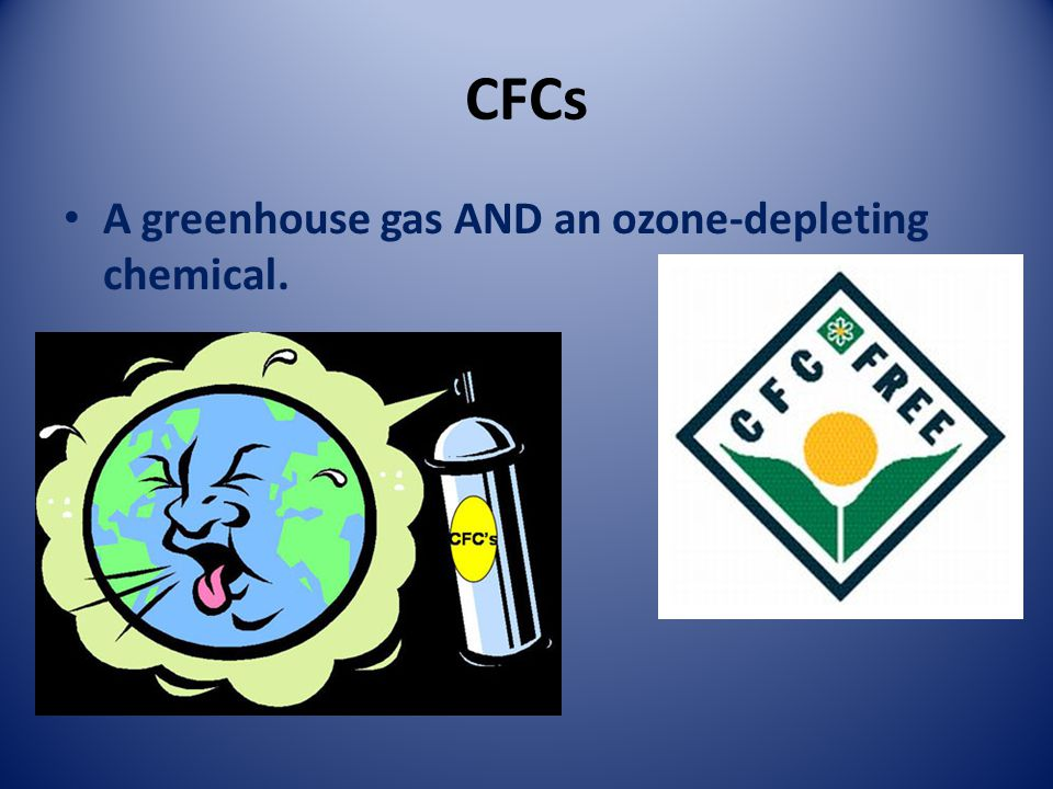 CFCs A greenhouse gas AND an ozone-depleting chemical.