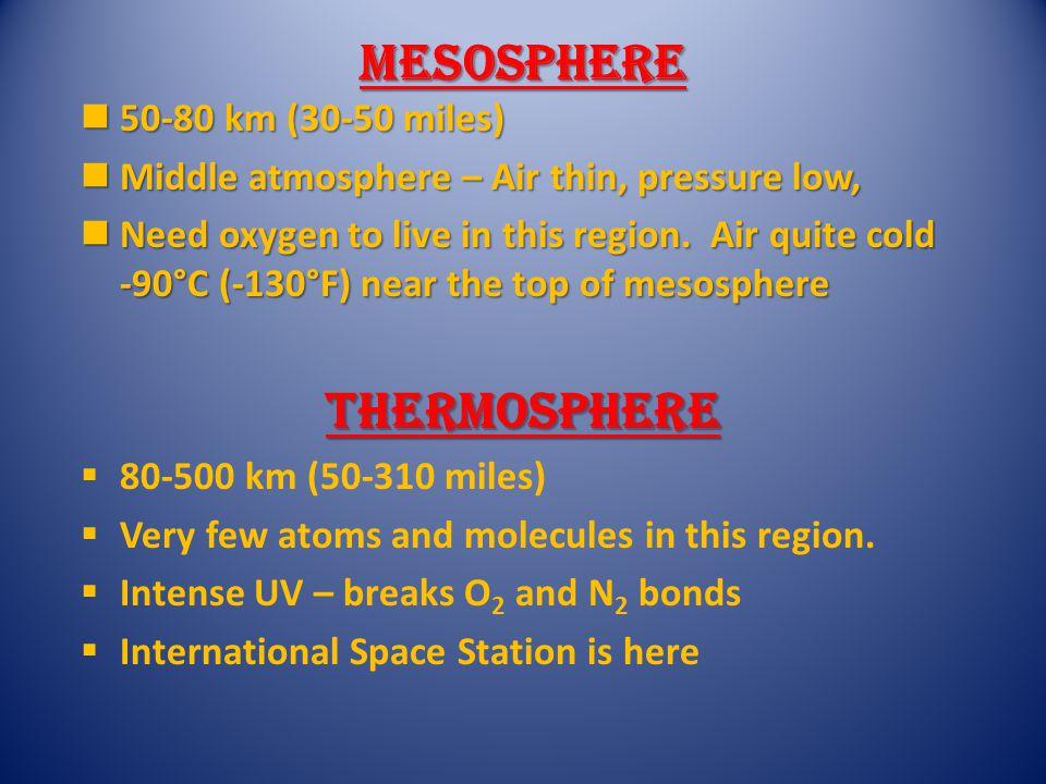 Mesosphere Thermosphere