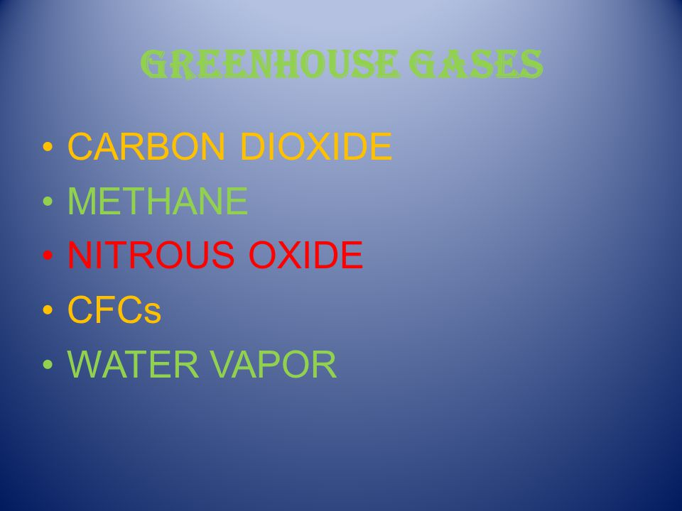 GREENHOUSE GASES CARBON DIOXIDE METHANE NITROUS OXIDE CFCs WATER VAPOR