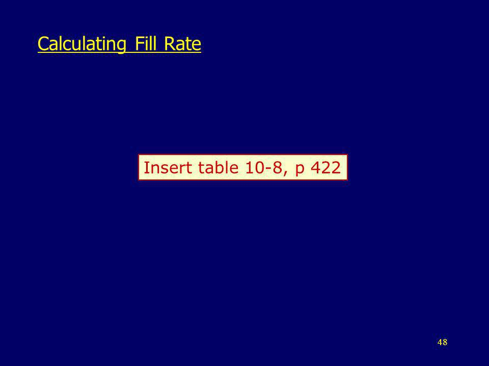 Calculating Fill Rate Insert table 10-8, p 422