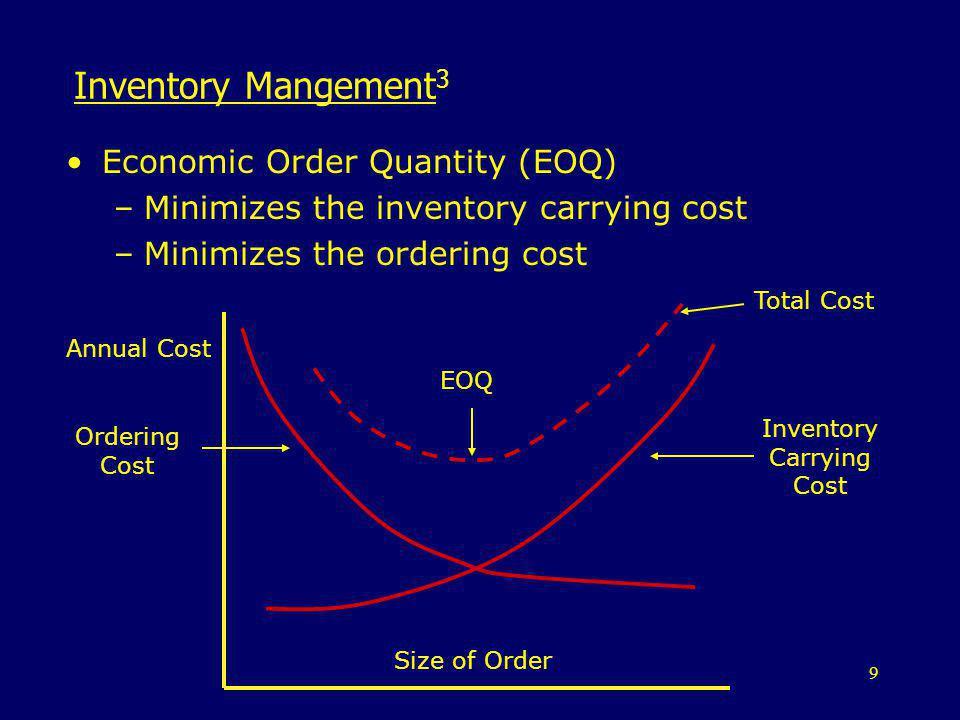 Inventory Mangement3 Economic Order Quantity (EOQ)