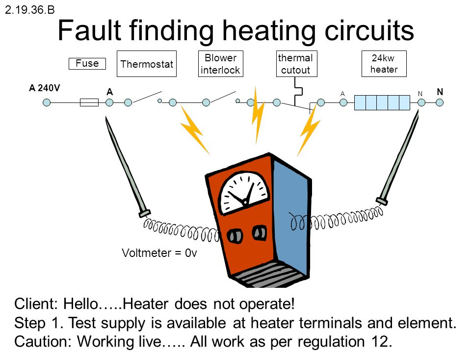 Fault finding heating circuits