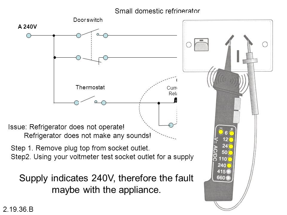 Supply indicates 240V, therefore the fault maybe with the appliance.