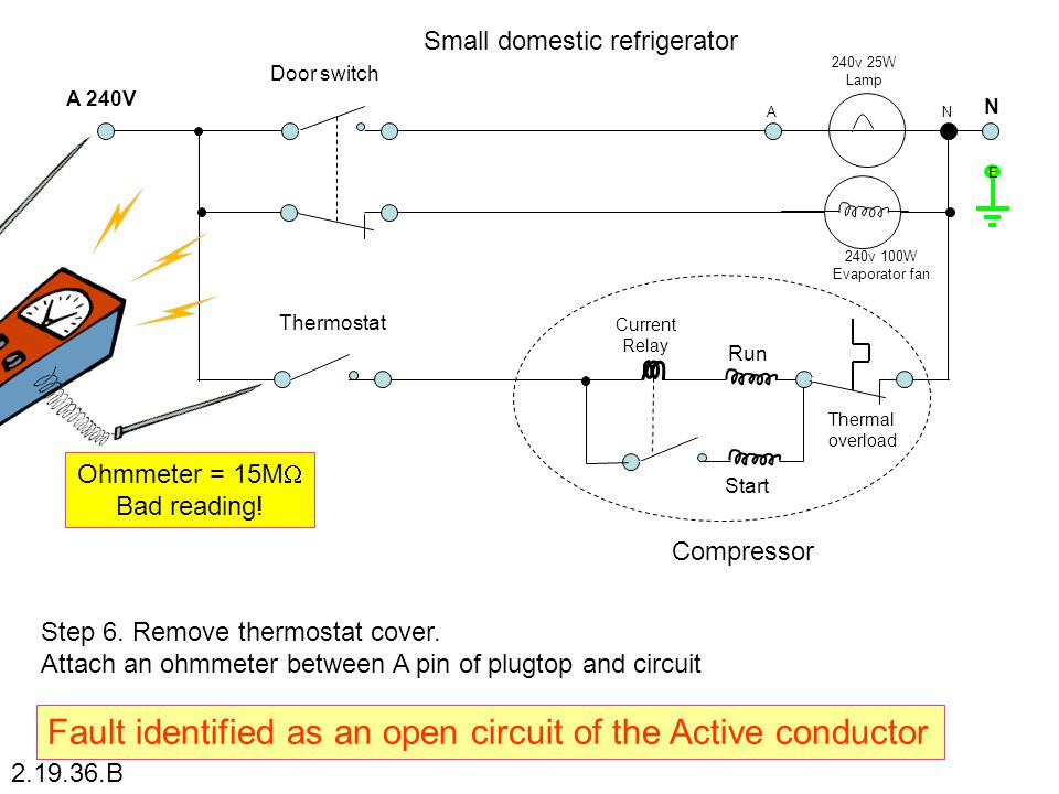 Fault identified as an open circuit of the Active conductor