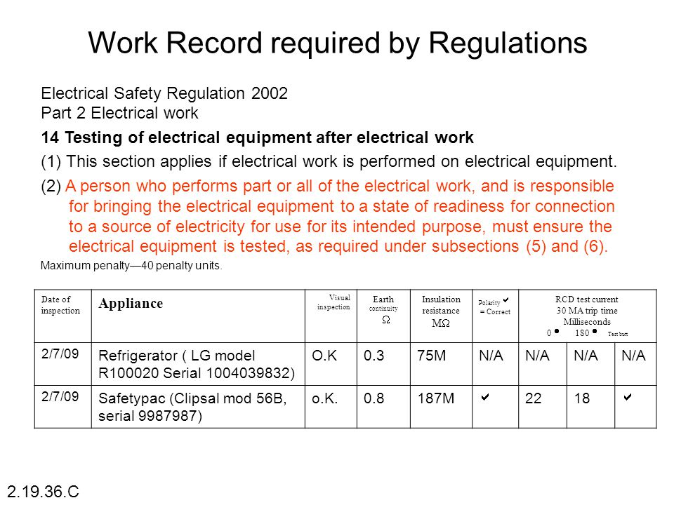 Work Record required by Regulations