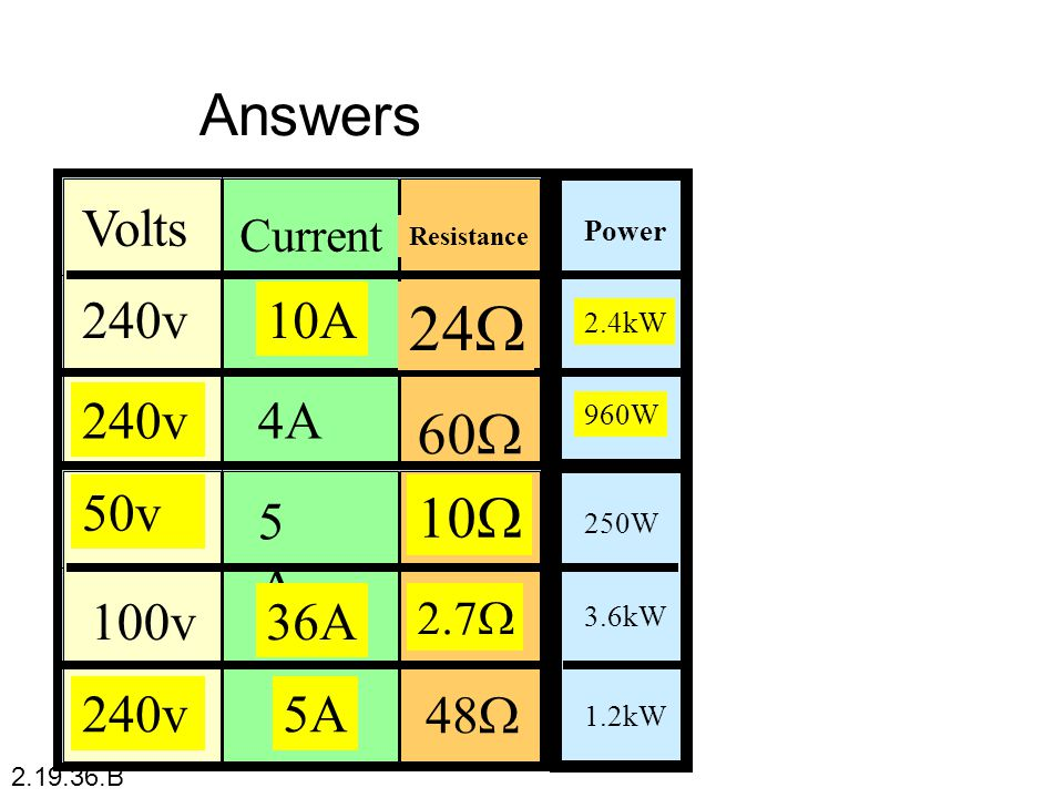 24 Answers 60 10 Volts 240v 10A 240v 4A 50v 5A 100v 36A 240v 5A 48