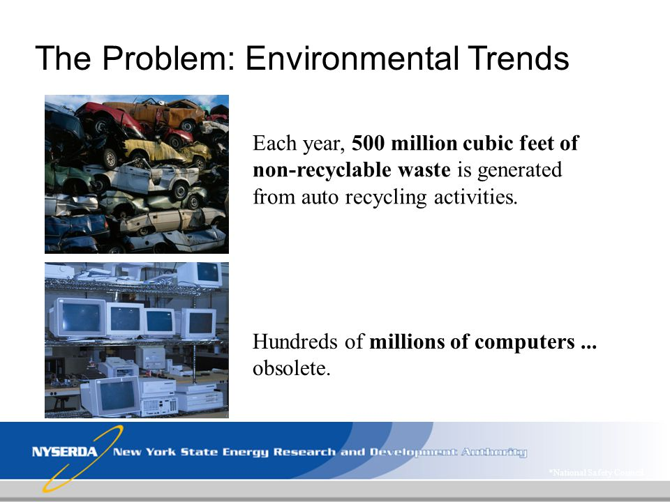 The Problem: Environmental Trends