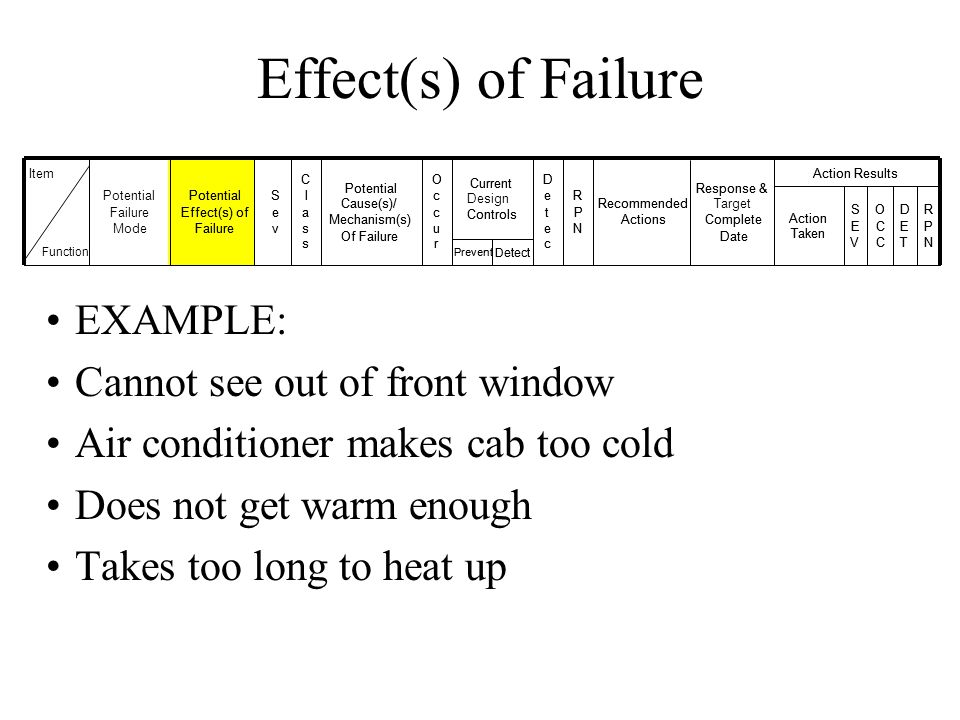 Effect(s) of Failure EXAMPLE: Cannot see out of front window