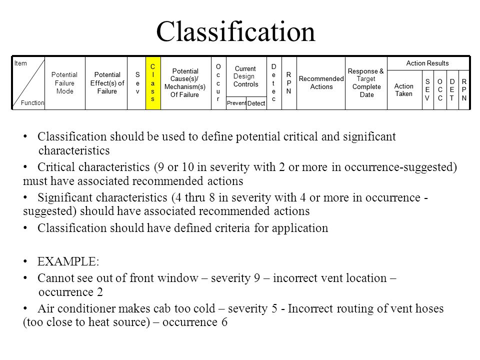 Classification Item. Action Results. Action Results. C. C. O. O. Current. Current. D. D. Potential.