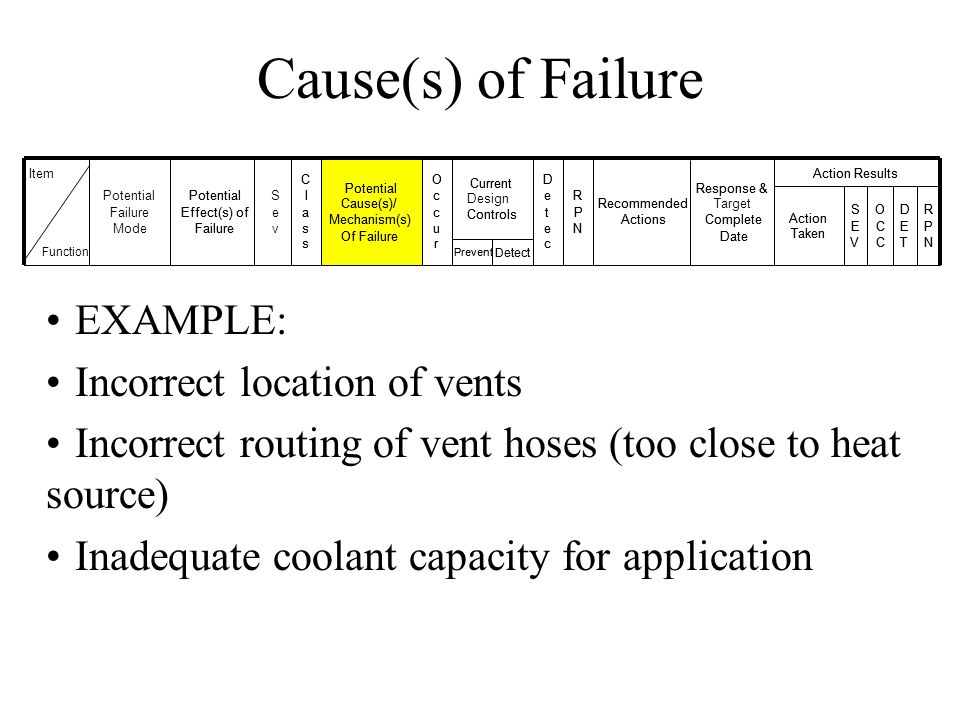 Cause(s) of Failure EXAMPLE: Incorrect location of vents