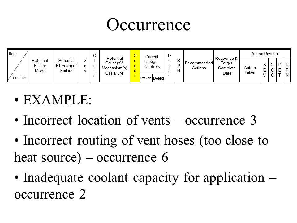 Occurrence EXAMPLE: Incorrect location of vents – occurrence 3