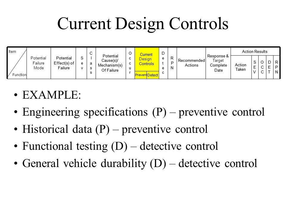 Current Design Controls