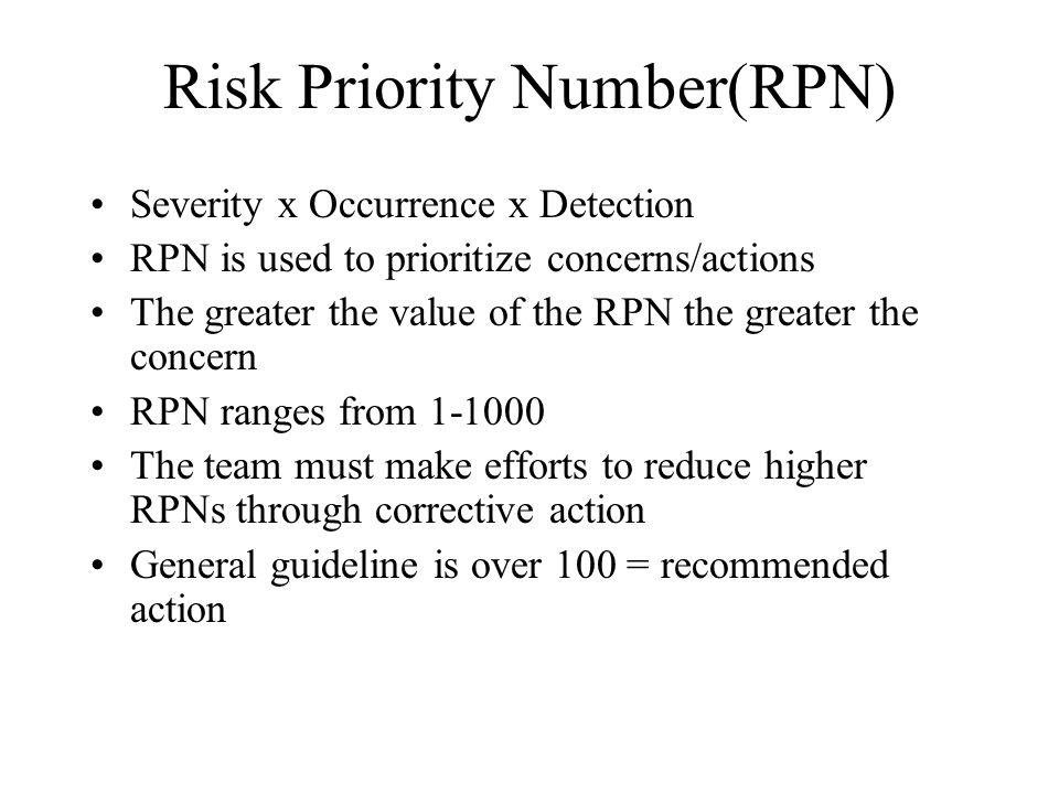 Risk Priority Number(RPN)